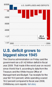 Never-ending deficits ultimately manifest themselves in the form of a weakening national currency